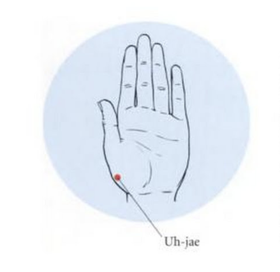 Uh-Jae Point