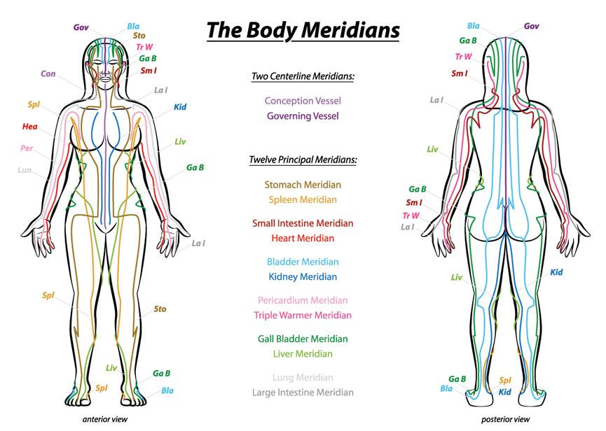 Meridians3.jpg