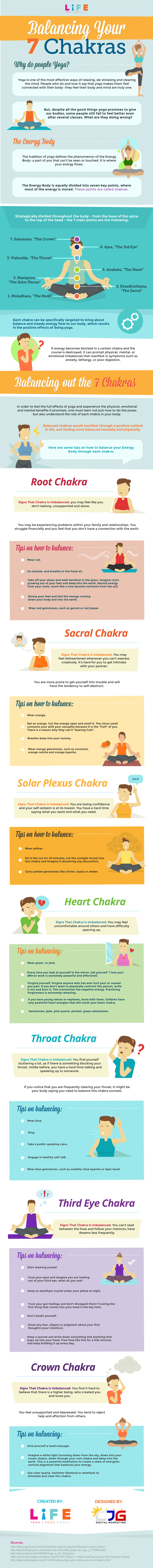 Balancing your 7 Chakras (Infographic)