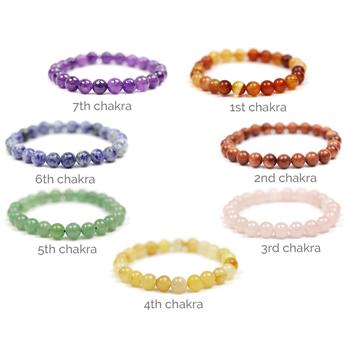Chakra Bracelet (Round Bead)
