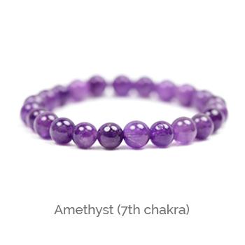 7th Chakra